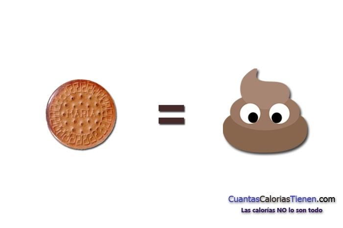 """""""Cuántas calorías tiene una galleta"""" es la pregunta correcta?"""
